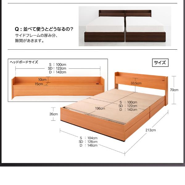 Q並べるとどうなるの?ベッドフレームの厚み分、隙間が開きます。