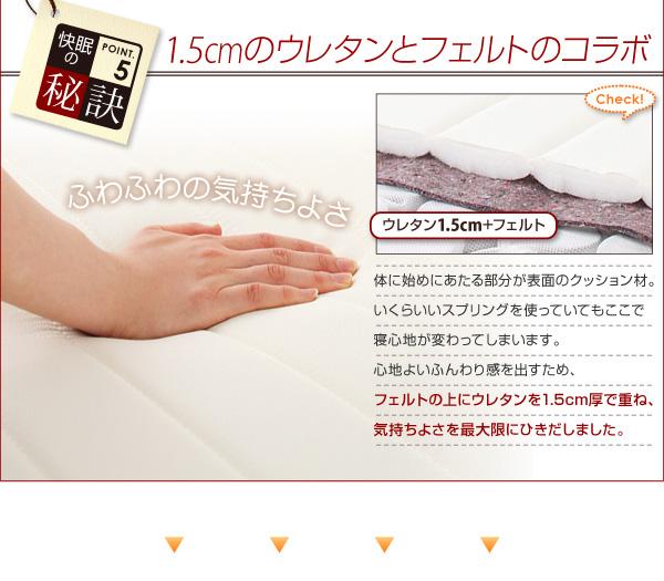 ベーシックボンネルコイルマットレス【ベッド】