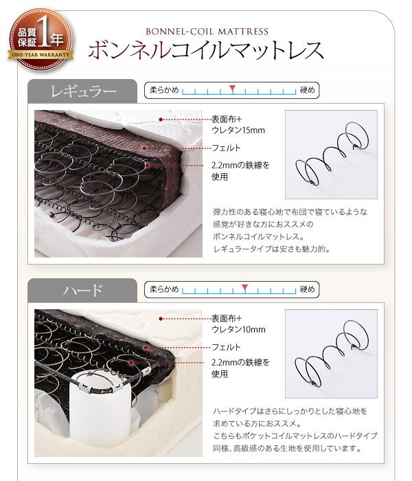 ボンネルコイルマットレス:レギュラー&ハード【1年間保証】