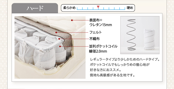 棚・コンセント付き収納ベッド【Fleur】フルール ポケットコイルの特徴