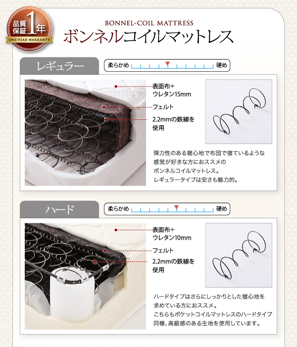 棚・コンセント付き収納ベッド【Fleur】フルール ボンネルコイルの特徴