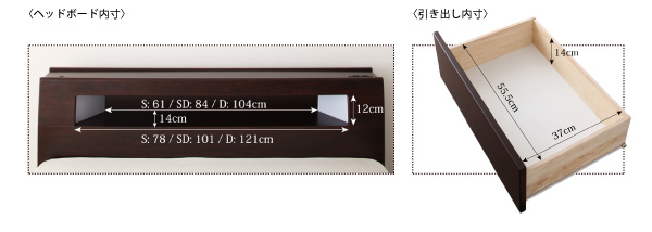 引き出し内寸 幅55.5cm、奥行き37cm、高さ14cm