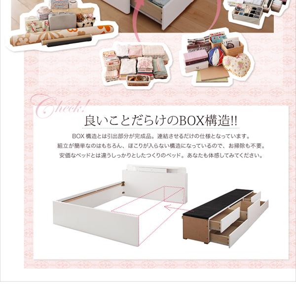 ◆良い事だらけのBOX構造BOX構造とは、引き出し部分が完成品。連結させるだけの仕様となっています。組立が簡単なのはもちろん、ほこりが入らない構造になっているので、お掃除も不要。安価なベッドとは違うしっかりとしてたつくりのベッド。あなたも体感してみてください。