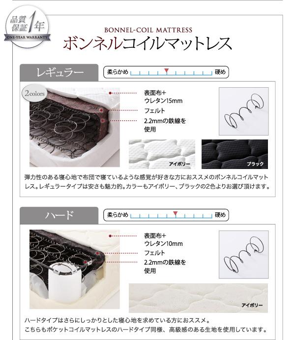 ボンネルコイルマットレス:レギュラー&ハード●【1年間保証】