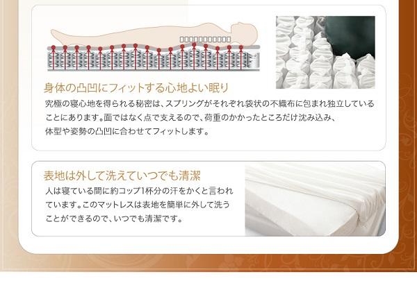三つ折りポケットコイルマットレスの特徴●【1年間保証】【1年間保証付き】
