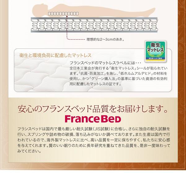フランスベッド独自の高密度連続スプリング