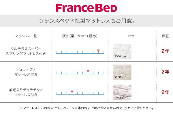 フランスベッド社製マットレスの硬さ一覧