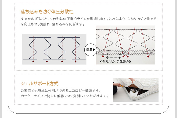 ・進化した独自のスプリング構造