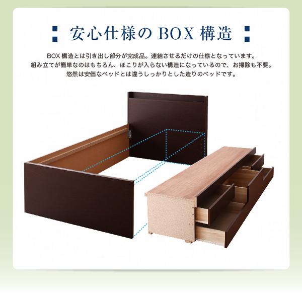 安心仕様のBOX構造