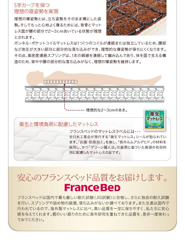 ●安心のフランスベッド品質