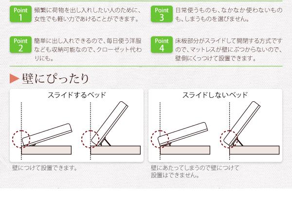床板部分がスライドして開閉する方式