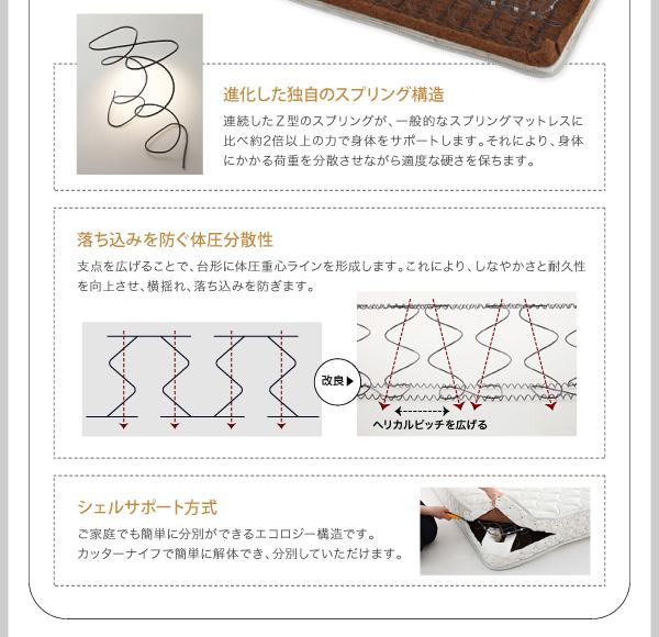 進化した独自のスプリング構造