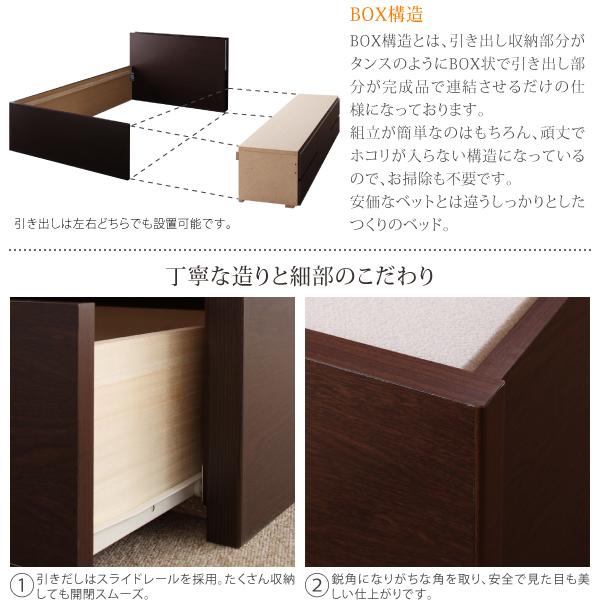 BOX構造の秘密