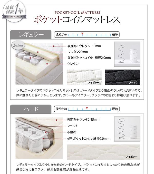 ポケットコイルマットレス:レギュラー&ハード●【1年間保証】