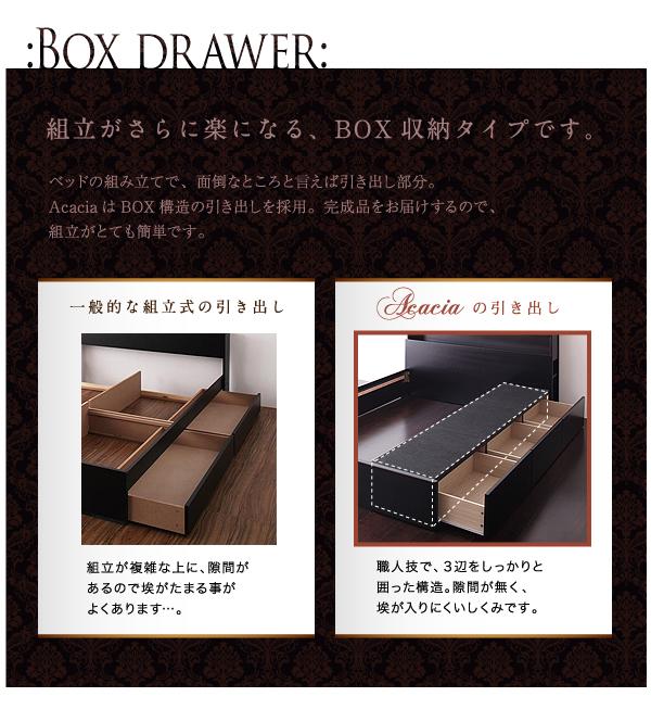組立がさらに楽になる、BOX収納タイプです。