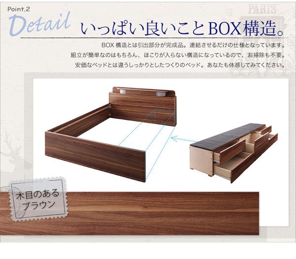 ◆いっぱい良いことBOX構造BOX構造とは、引き出し部分が完成品。連結させるだけの仕様となっています。組立が簡単なのはもちろん、ほこりが入らない構造になっているので、お掃除も不要。安価なベッドとは違うしっかりとしてたつくりのベッド。あなたも体感してみてください。木目のあるブラウン