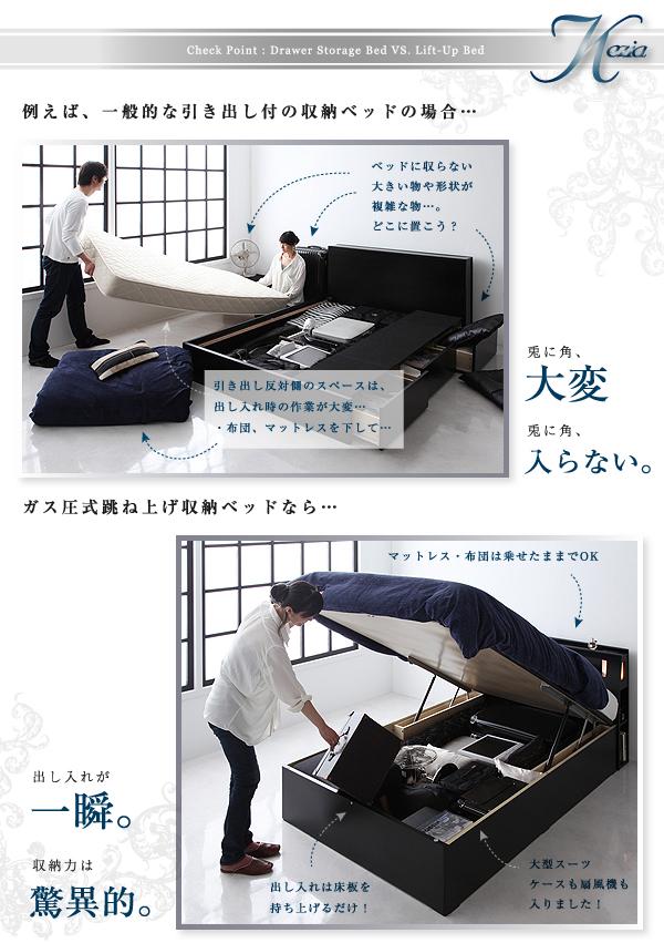 例えば、一般的な引き出し付の収納ベッドの場合…→ 兎に角、大変。兎に角、入らない。「ベッドに収らない大きい物や形状が複雑な物…。どこに置こう?」ガス圧式跳ね上げ収納ベッドなら…→ 出し入れが一瞬。収納力は驚異的。「マットレス・布団は乗せたままでOK!」「大型スーツケースも扇風機も入りました!」「出し入れは床板を持ち上げるだけ!」