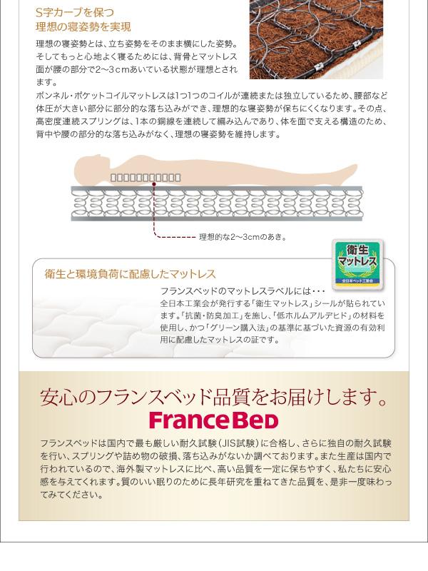 ●フランスベッド独自の高密度連続スプリング