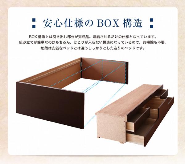 ●安心仕様のBOX構造