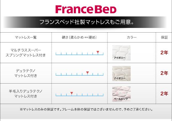 フランスベッドマットレス一覧表