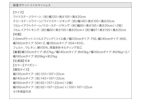 ●国産ポケットコイルマットレス●【サイズ】ワイドステージクイーン(約)幅120×長さ195×高さ20cmナローステージクイーン/ワイドステージキング(約)幅140×長さ195×高さ20cmフルレイアウトクイーン/ナローステージキング(約)幅 80×長さ195×高さ20cm(×2枚)フルレイアウトキング(約)幅 80×長さ195×高さ20cm+(約)幅 97×長さ195×高さ20cm