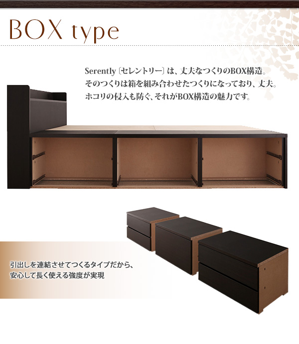 BOX type