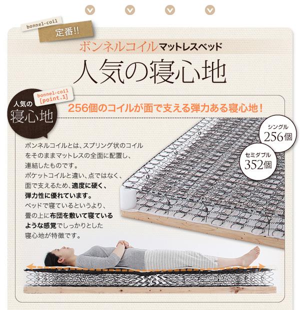 しっかりとし寝心地が人気のボンネルコイル。